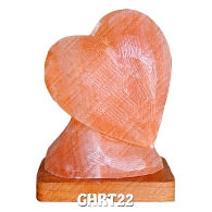 GHRT22